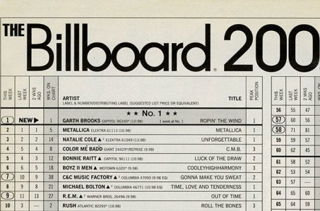 coda-bb32-billboard200-1992-650x430
